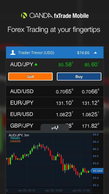 OANDA fxTrade Forex Trading screenshot 7