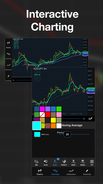 OANDA fxTrade Forex Trading screenshot 9