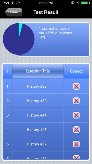 Praxis World and US History Exam Prep screenshot 5