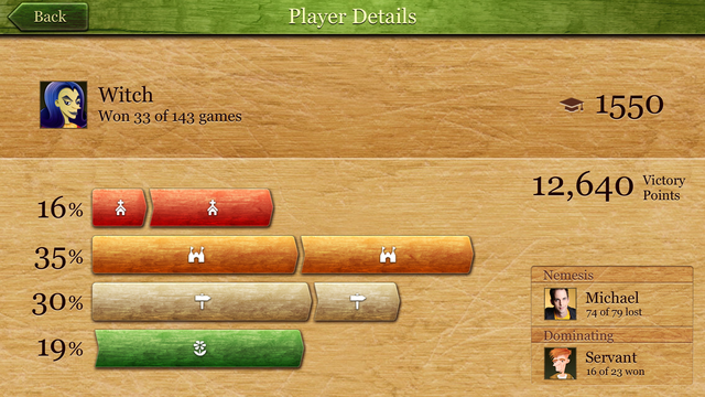 Carcassonne screenshot 4