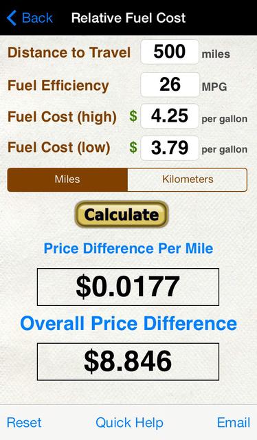 Gas Cost Calculator >> Roadtrip Gas Cost Calculator