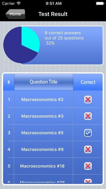 AP Macroeconomics Exam Prep screenshot 5