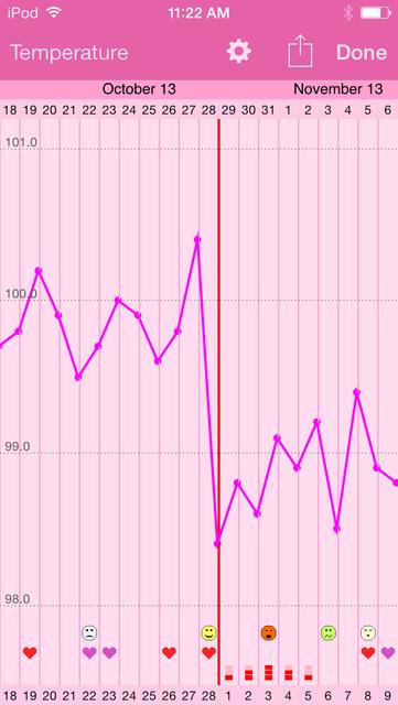 Menstrual Calendar Premium screenshot 4