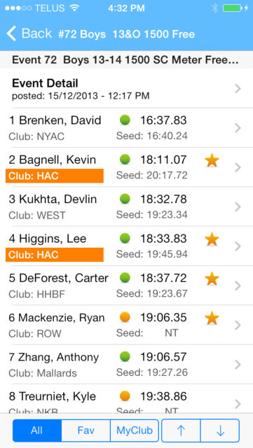Meet Results screenshot 3