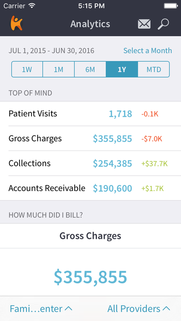 Kareo – EHR, PM, Billing screenshot 5