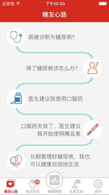 礼来优行™ - 用心关爱糖友健康 screenshot 5