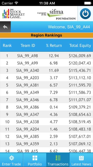 Stock Market Game screenshot 5