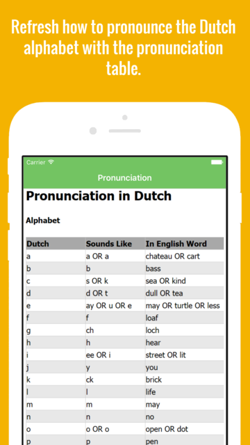 Dutch Flashcards with Pictures screenshot 2