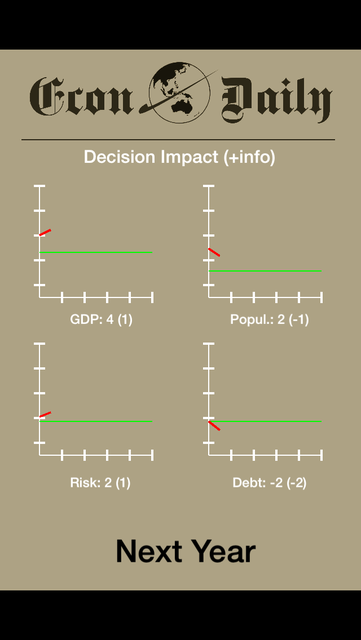Econ Policy 101 screenshot 5
