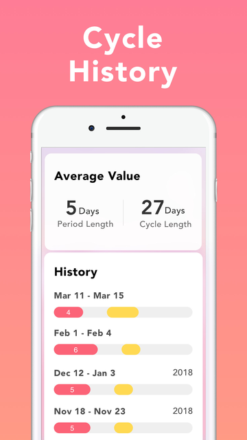 Period Tracker Period Calendar screenshot 4