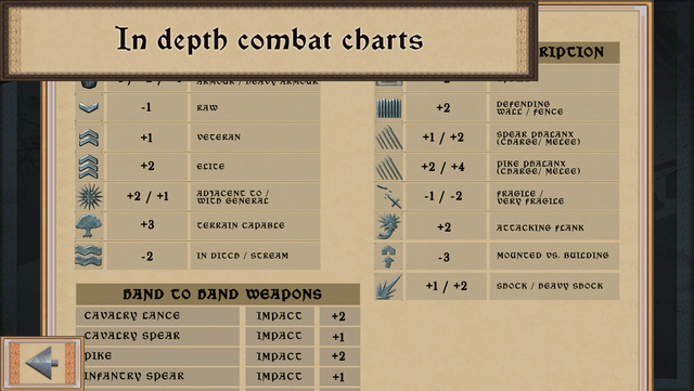 Wars of the Roses screenshot 5