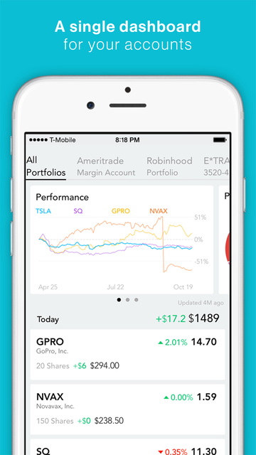 About: Tradewise - stock alerts and financial news app (iOS App